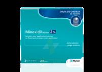 Minoxidil Mylan 2 %, Solution Pour Application Cutanée à Bordeaux
